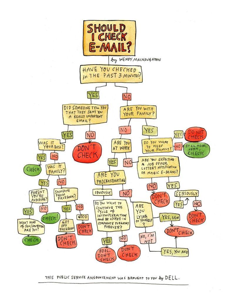 E-mail-graphic3